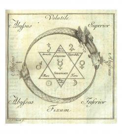 Kirchweger Annulus Platonis 1781 Platonic ring