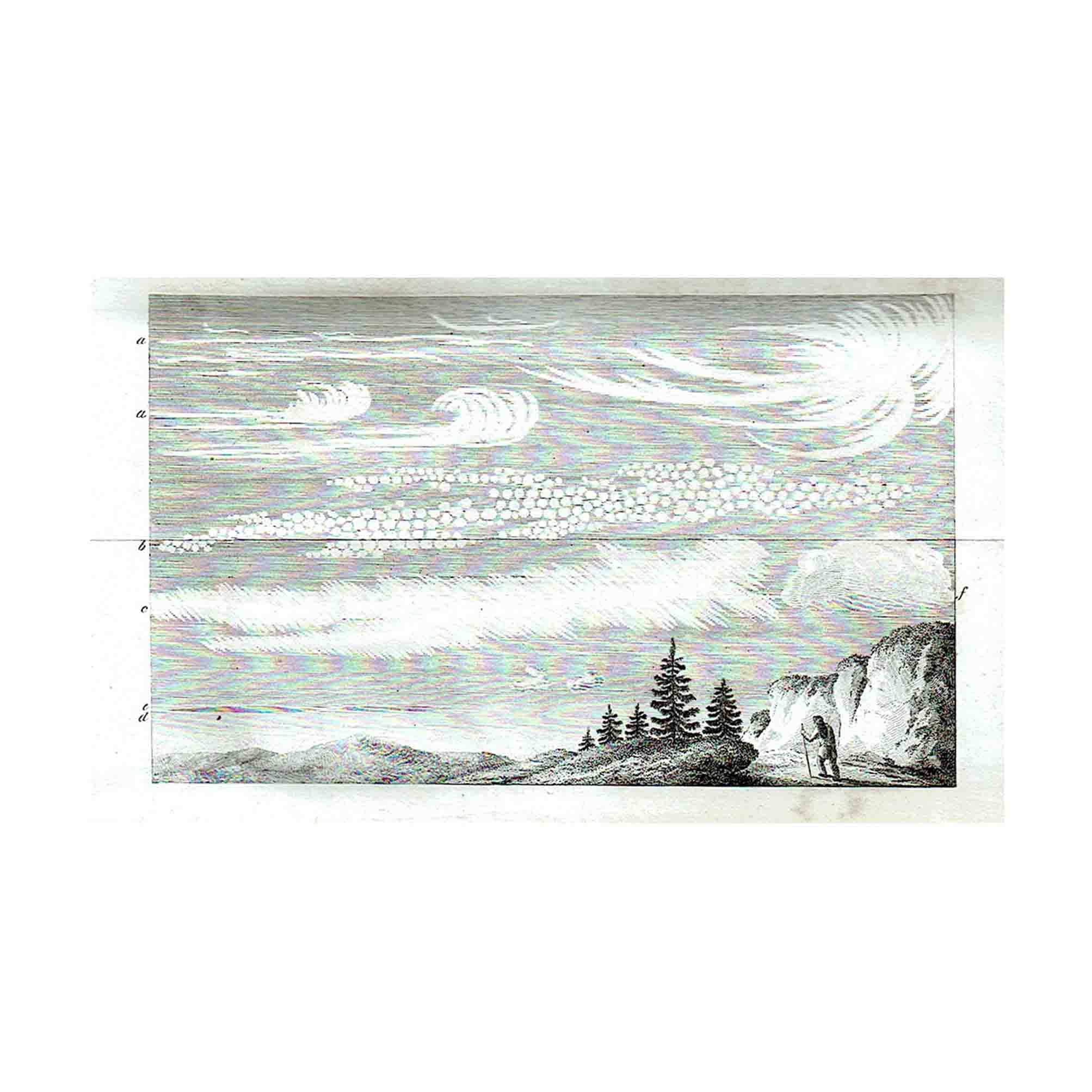 1293-Brandes-Witterungskunde-1820-Kupfer-Landschaft-A-N.jpg