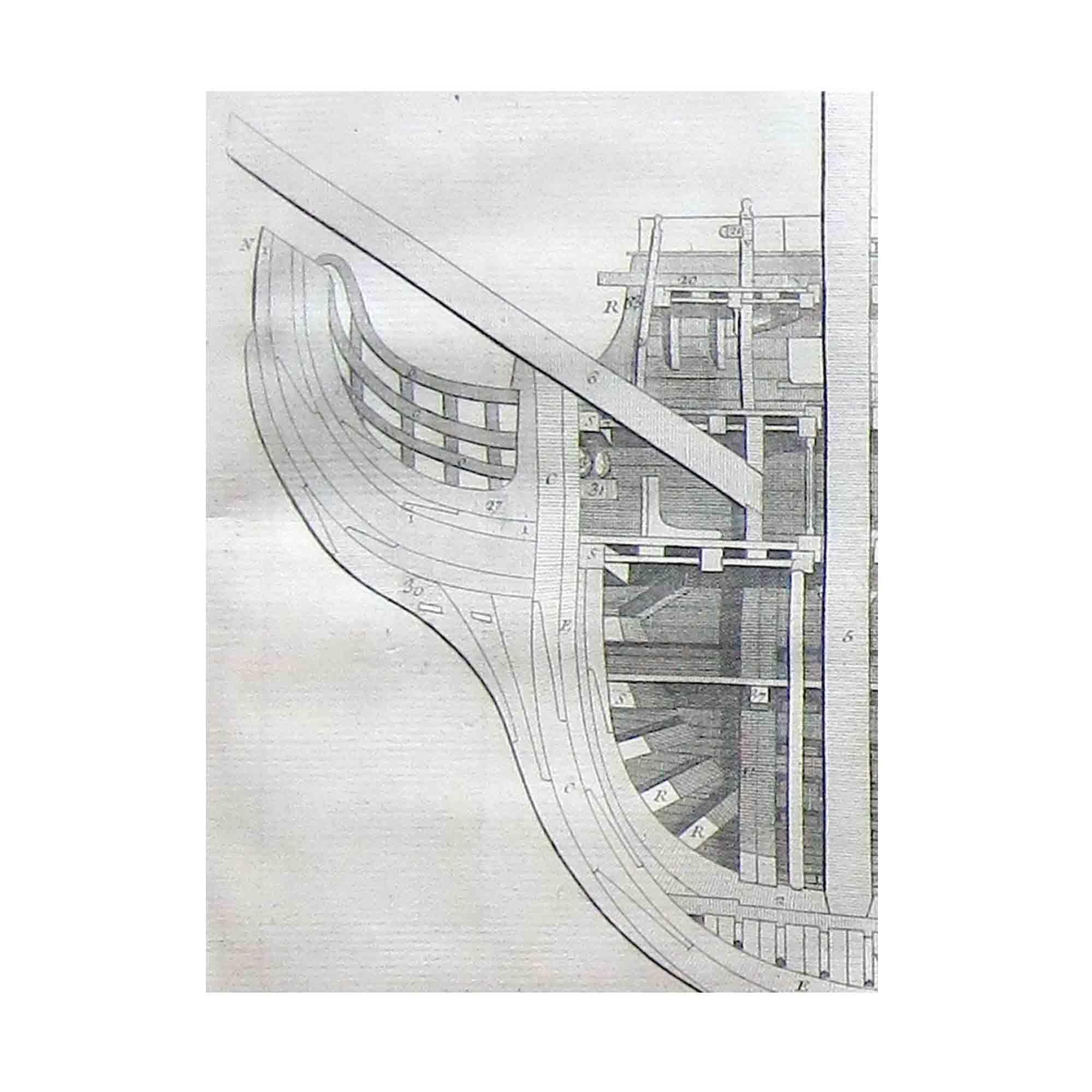 Duhamel-Vaisseaux-1758-Tafel-Ausschnitt-N.jpg
